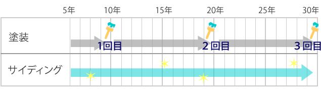 figure_siding